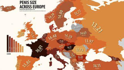 Tamaño del pene en europa
