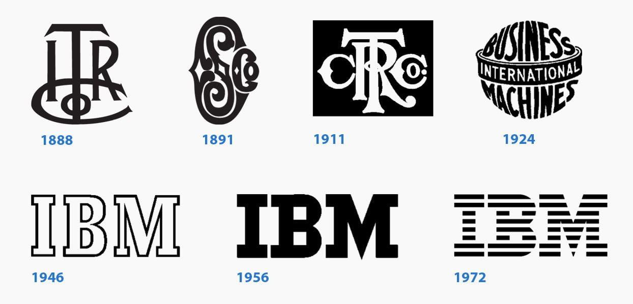 El logotipo de IBM a lo largo de los años